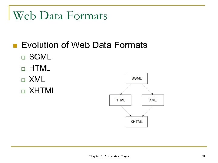 Web Data Formats n Evolution of Web Data Formats q q SGML HTML XHTML
