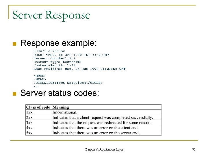 Server Response n Response example: n Server status codes: Chapter 6: Application Layer 70