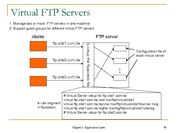 Virtual FTP Servers 1. Manage two or more FTP servers in one machine 2.