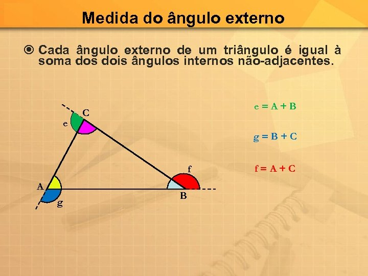 Medida do ângulo externo Cada ângulo externo de um triângulo é igual à soma