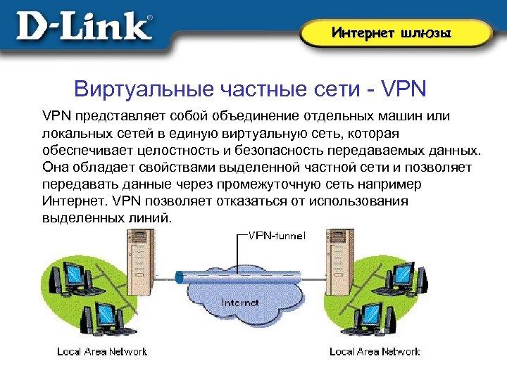 Интернет шлюзы Виртуальные частные сети - VPN представляет собой объединение отдельных машин или локальных