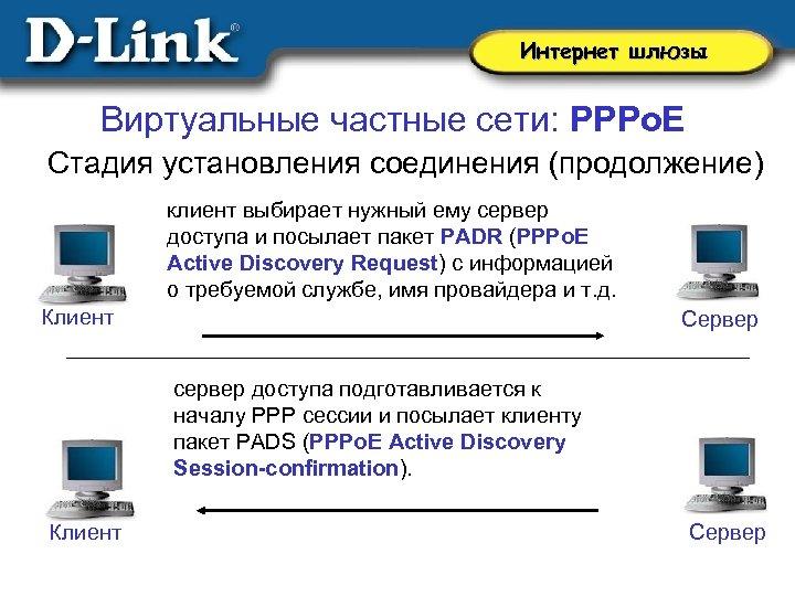 Интернет шлюзы Виртуальные частные сети: PPPo. E Стадия установления соединения (продолжение) клиент выбирает нужный