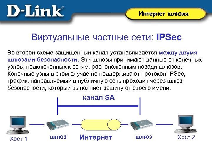 Интернет шлюзы Виртуальные частные сети: IPSec Во второй схеме защищенный канал устанавливается между двумя