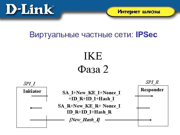 Интернет шлюзы Виртуальные частные сети: IPSec IKE Фаза 2 SPI_I Initiator SA_I+New_KE_I+Nonce_I +ID_R+ID_I+Hash_I SA_R+New_KE_R+