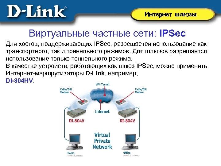Интернет шлюзы Виртуальные частные сети: IPSec Для хостов, поддерживающих IPSec, разрешается использование как транспортного,