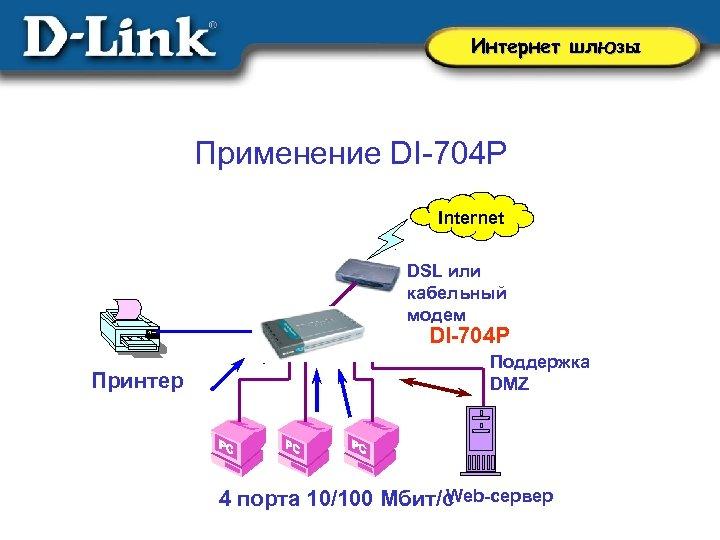 Интернет шлюзы Применение DI-704 P Internet DSL или кабельный модем DI-704 P Принтер Поддержка