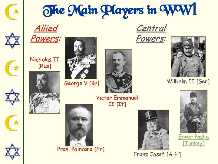 The Main Players in WW 1 Allied Powers: Central Powers: Nicholas II [Rus] Wilhelm