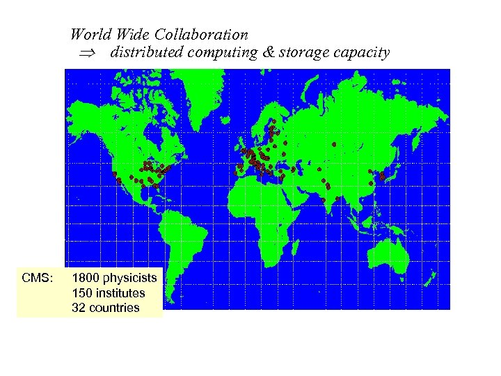 World Wide Collaboration distributed computing & storage capacity CMS: 1800 physicists 150 institutes 32