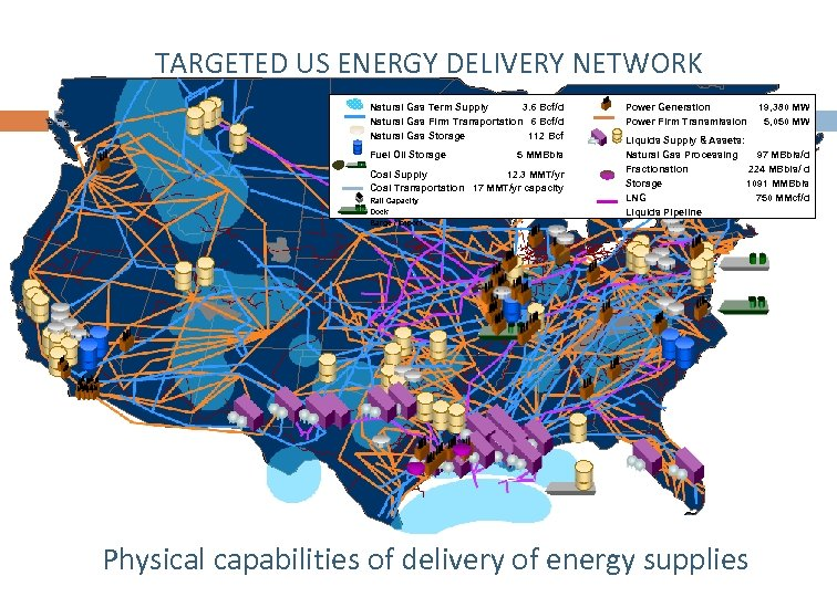 TARGETED US ENERGY DELIVERY NETWORK Natural Gas Term Supply 3. 6 Bcf/d Natural Gas