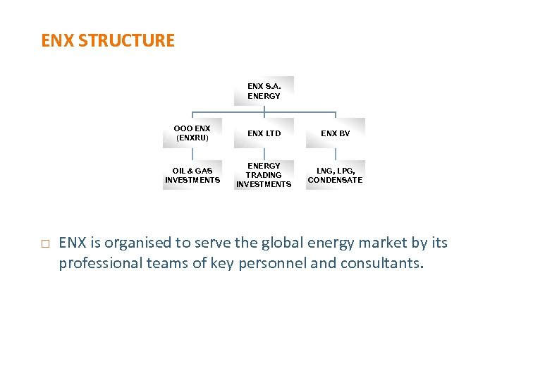 ENX STRUCTURE ENX S. A. ENERGY OOO ENX (ENXRU) ENX BV OIL & GAS