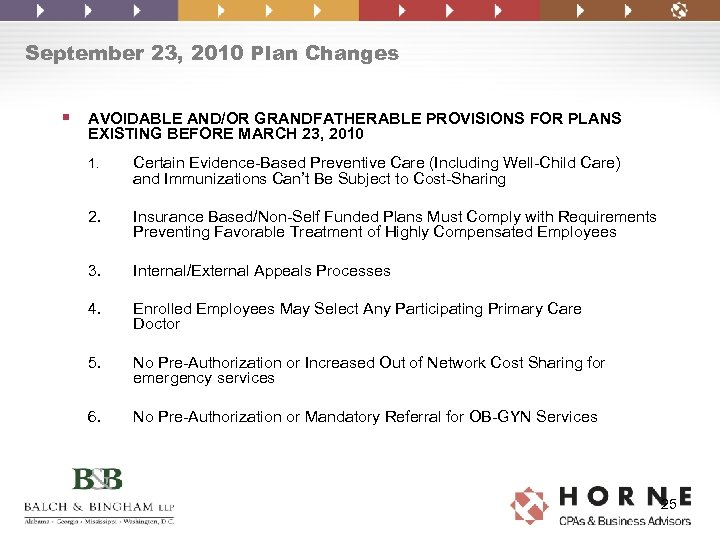 September 23, 2010 Plan Changes § AVOIDABLE AND/OR GRANDFATHERABLE PROVISIONS FOR PLANS EXISTING BEFORE