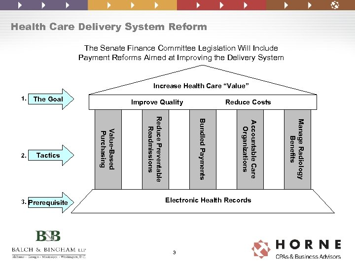Health Care Delivery System Reform The Senate Finance Committee Legislation Will Include Payment Reforms
