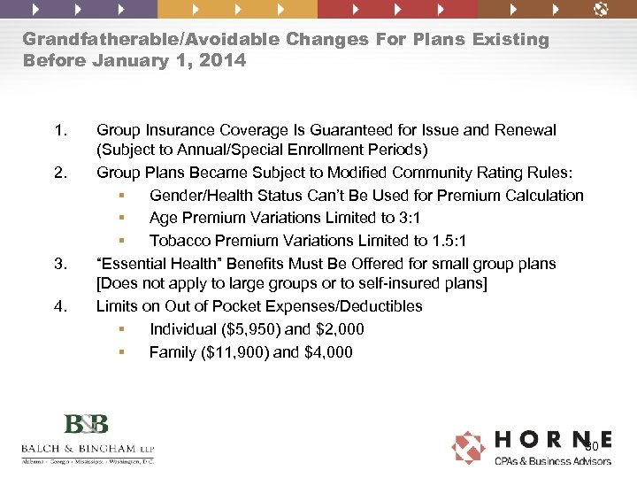 Grandfatherable/Avoidable Changes For Plans Existing Before January 1, 2014 1. 2. 3. 4. Group