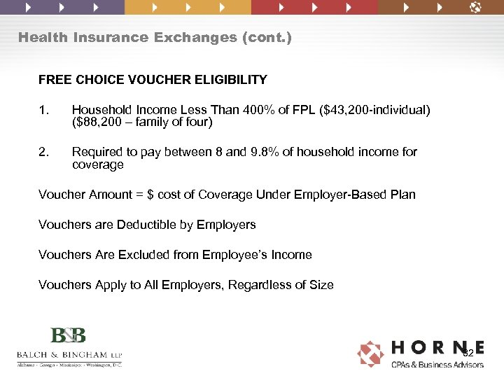 Health Insurance Exchanges (cont. ) FREE CHOICE VOUCHER ELIGIBILITY 1. Household Income Less Than