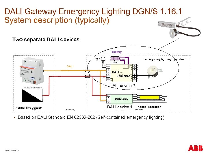 DALI Gateway Emergency Lighting DGN/S 1. 16. 1 System description (typically) Two separate DALI