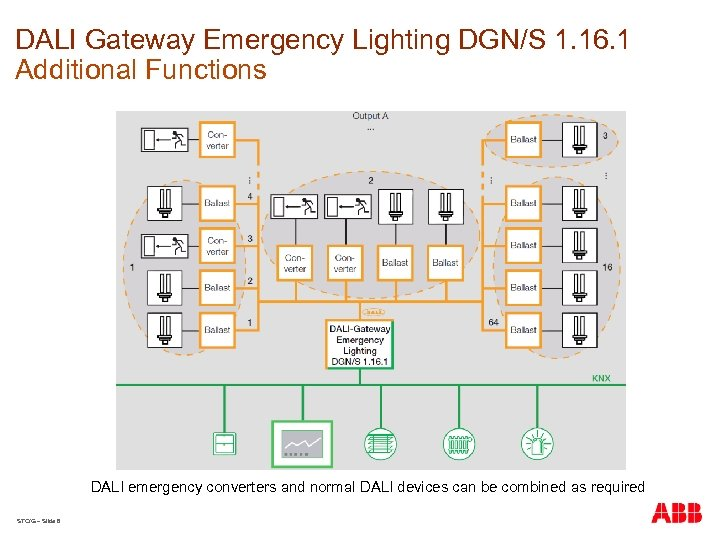 DALI Gateway Emergency Lighting DGN/S 1. 16. 1 Additional Functions DALI emergency converters and