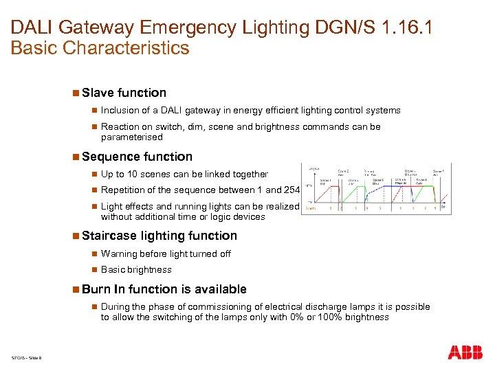 DALI Gateway Emergency Lighting DGN/S 1. 16. 1 Basic Characteristics n Slave function n