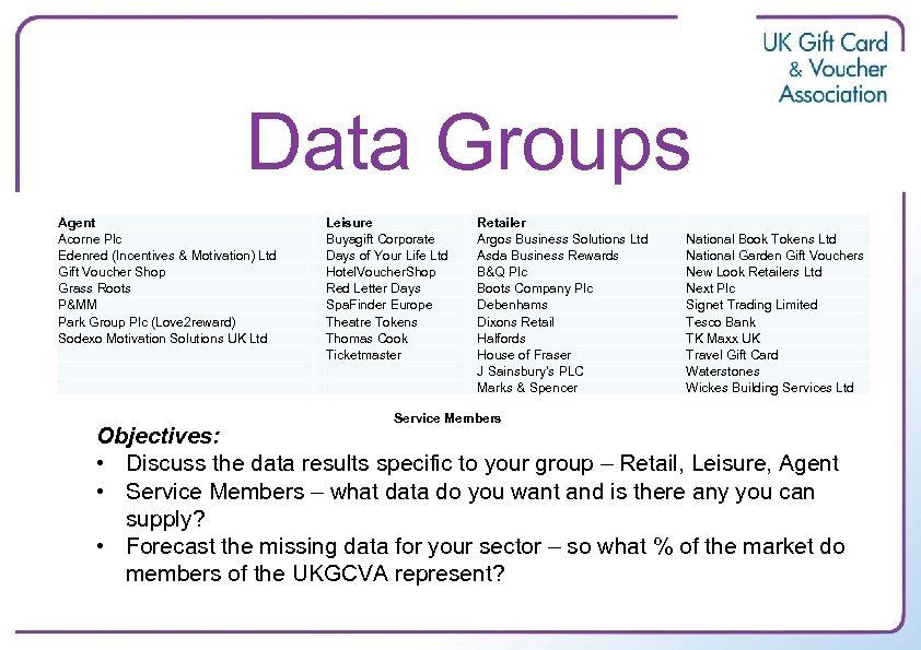 Data Groups Agent Acorne Plc Edenred (Incentives & Motivation) Ltd Gift Voucher Shop Grass