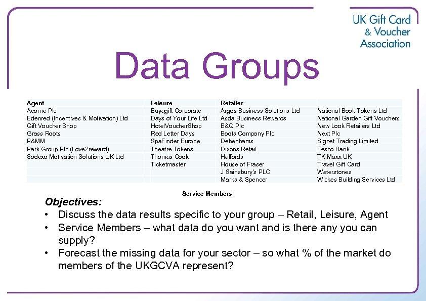 Data Groups Agent Acorne Plc Edenred (Incentives & Motivation) Ltd Gift Voucher Shop Grass