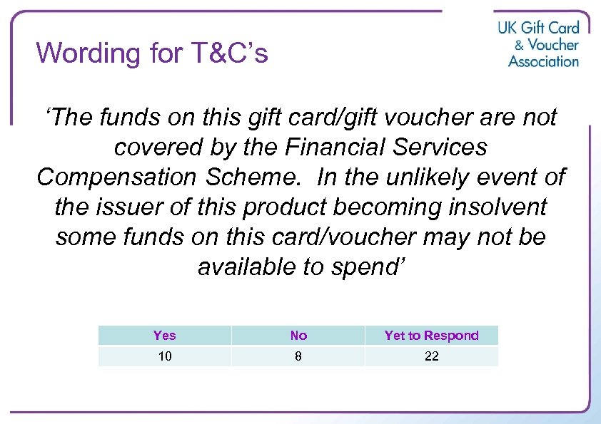 Wording for T&C's 'The funds on this gift card/gift voucher are not covered by