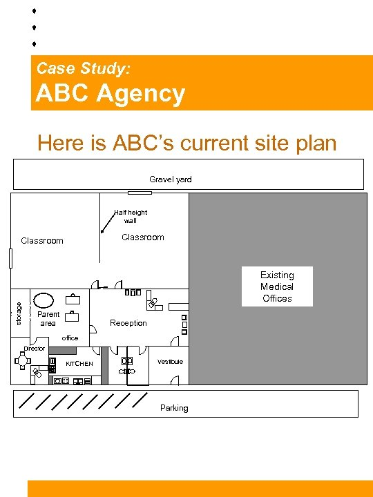 Case Study: ABC Agency Here is ABC's current site plan Gravel yard Half height