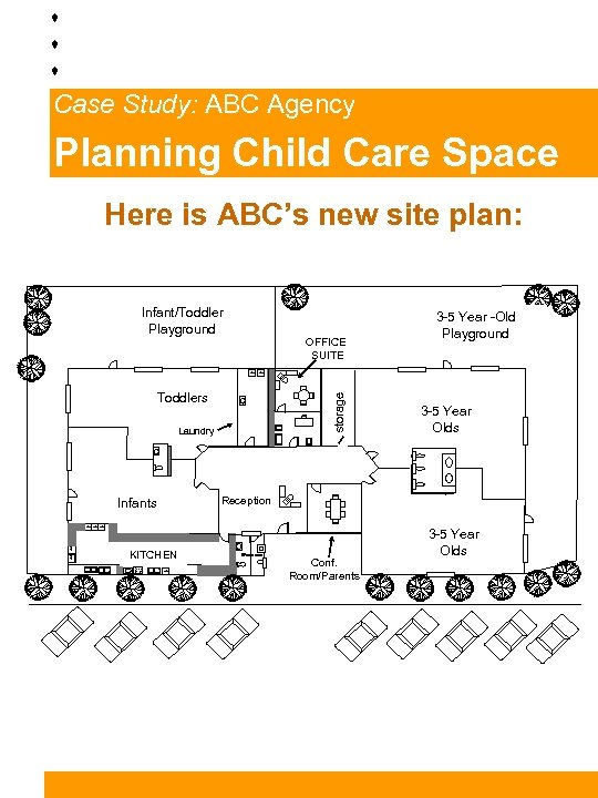 Case Study: ABC Agency Planning Child Care Space Here is ABC's new site plan: