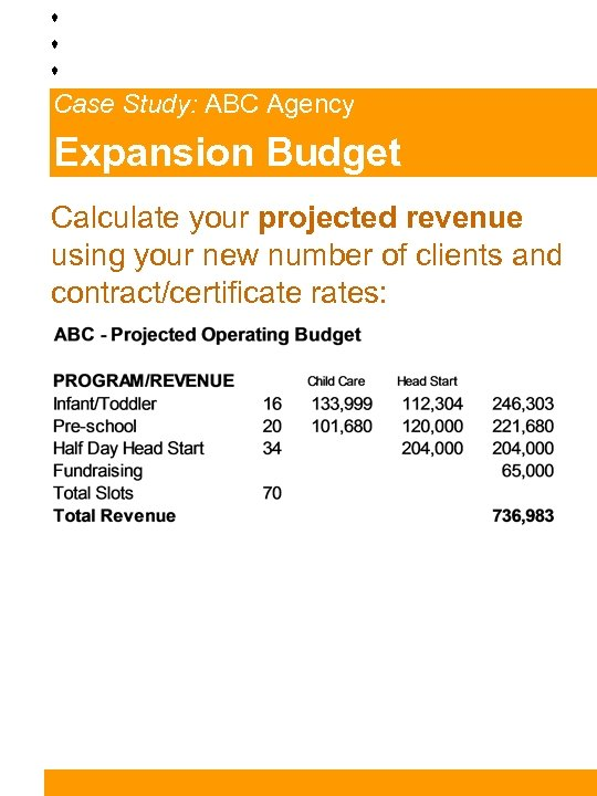 Case Study: ABC Agency Expansion Budget Calculate your projected revenue using your new number