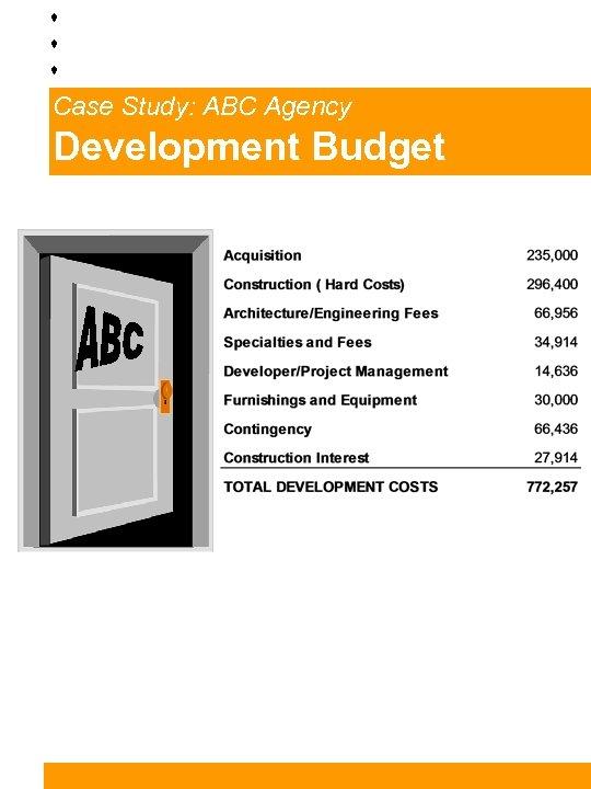 Case Study: ABC Agency Development Budget