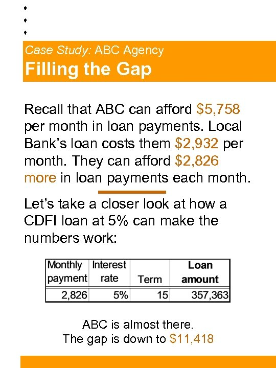 Case Study: ABC Agency Filling the Gap Recall that ABC can afford $5, 758
