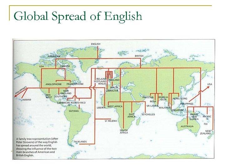 Global Spread of English