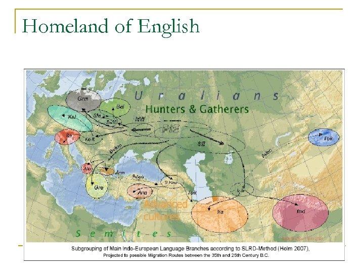 Homeland of English