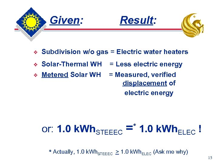 Given: Result: v Subdivision w/o gas = Electric water heaters v Solar-Thermal WH =