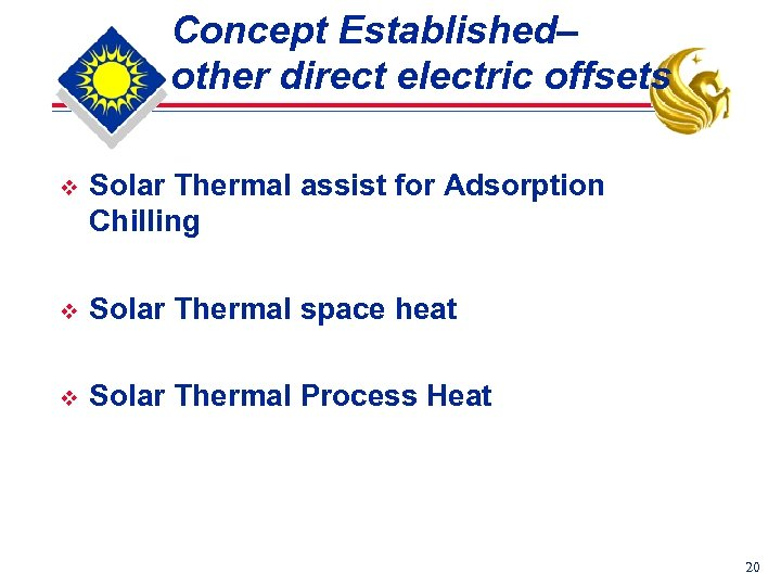 Concept Established– other direct electric offsets v Solar Thermal assist for Adsorption Chilling v