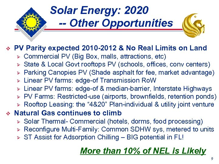 Solar Energy: 2020 -- Other Opportunities v PV Parity expected 2010 -2012 & No