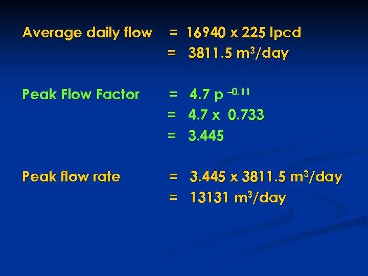 Average daily flow = 16940 x 225 lpcd = 3811. 5 m 3/day Peak