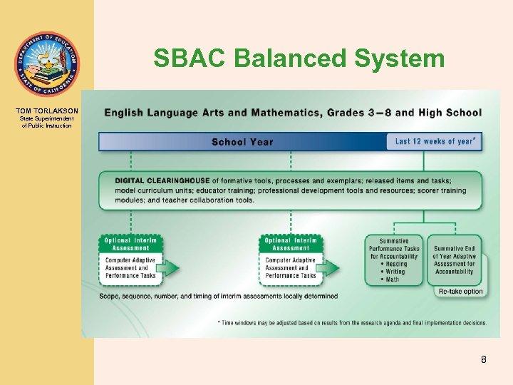 SBAC Balanced System TOM TORLAKSON State Superintendent of Public Instruction 8