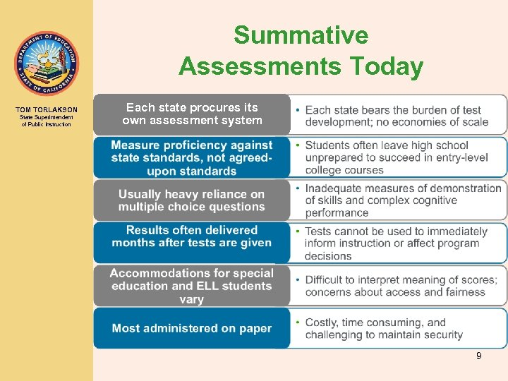 Summative Assessments Today TOM TORLAKSON State Superintendent of Public Instruction Each state procures its