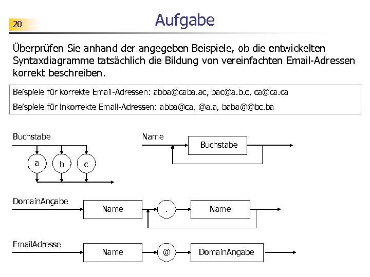 Aufgabe 20 Überprüfen Sie anhand der angegeben Beispiele, ob die entwickelten Syntaxdiagramme tatsächlich die