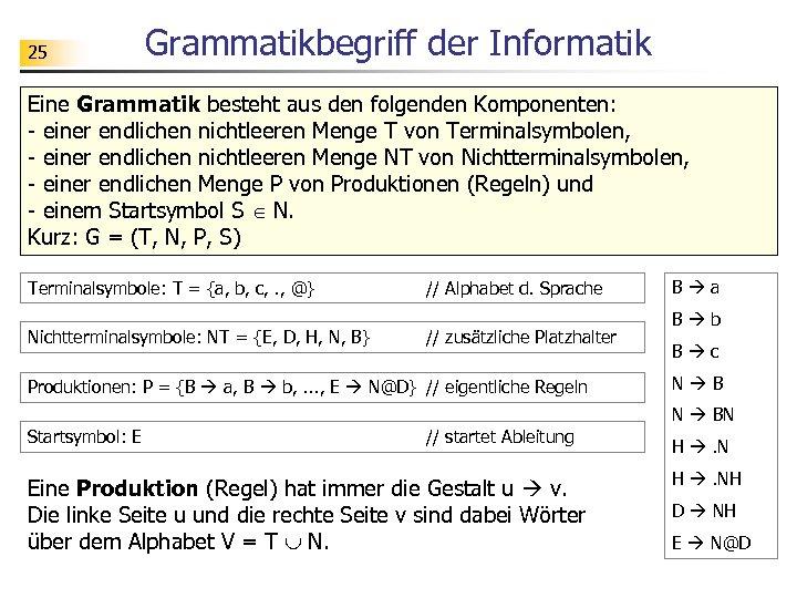25 Grammatikbegriff der Informatik Eine Grammatik besteht aus den folgenden Komponenten: - einer endlichen