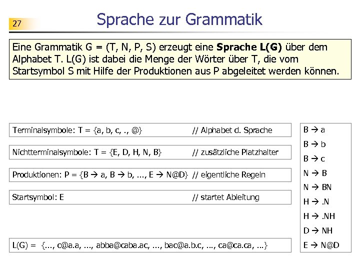 27 Sprache zur Grammatik Eine Grammatik G = (T, N, P, S) erzeugt eine