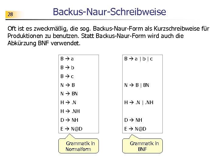 28 Backus-Naur-Schreibweise Oft ist es zweckmäßig, die sog. Backus-Naur-Form als Kurzschreibweise für Produktionen zu