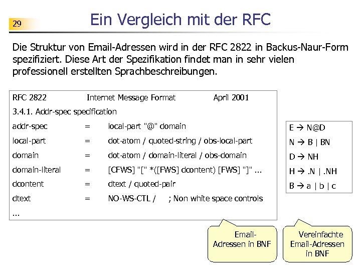 29 Ein Vergleich mit der RFC Die Struktur von Email-Adressen wird in der RFC