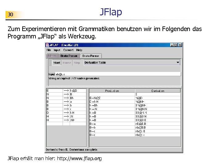 """30 JFlap Zum Experimentieren mit Grammatiken benutzen wir im Folgenden das Programm """"JFlap"""" als"""