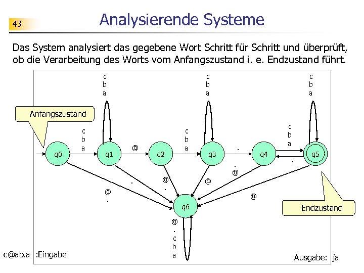 Analysierende Systeme 43 Das System analysiert das gegebene Wort Schritt für Schritt und überprüft,
