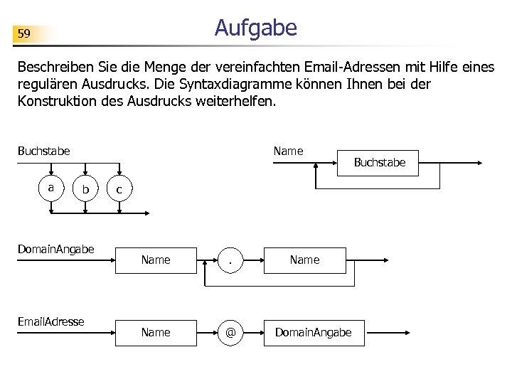 Aufgabe 59 Beschreiben Sie die Menge der vereinfachten Email-Adressen mit Hilfe eines regulären Ausdrucks.