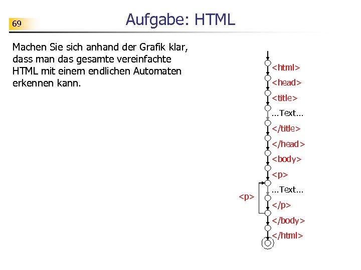 69 Aufgabe: HTML Machen Sie sich anhand der Grafik klar, dass man das gesamte