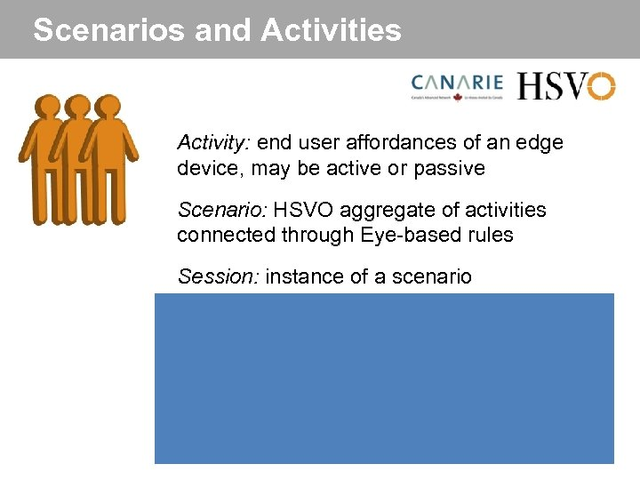 Scenarios and Activities Activity: end user affordances of an edge device, may be active