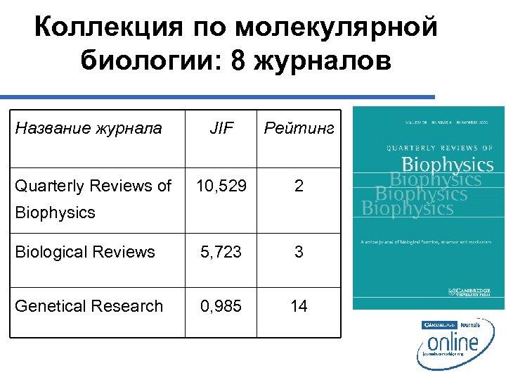 Коллекция по молекулярной биологии: 8 журналов Название журнала JIF Рейтинг Quarterly Reviews of 10,