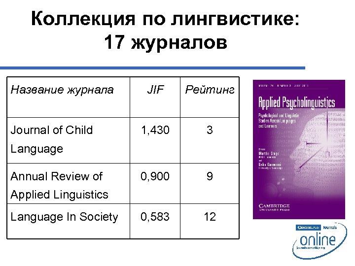 Коллекция по лингвистике: 17 журналов Название журнала Journal of Child JIF Рейтинг 1, 430