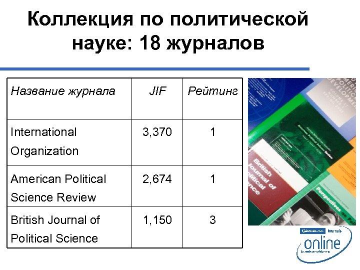 Коллекция по политической науке: 18 журналов Название журнала International JIF Рейтинг 3, 370 1